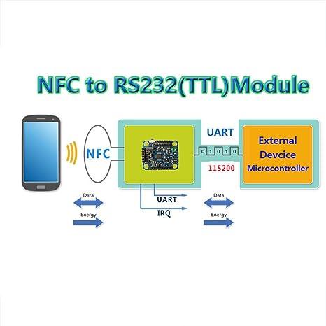 nfc2com memoria NFC módulo UART, P2P con control de acceso de ...