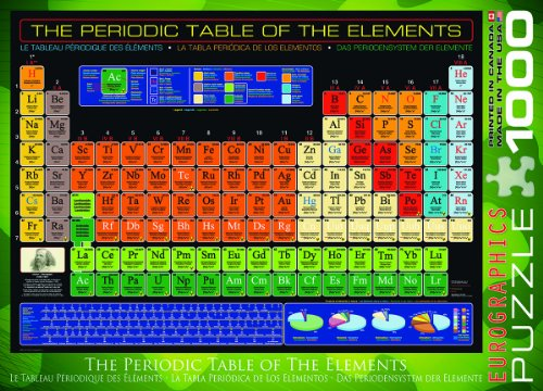 Amazon eurographics periodic table of elements 1000 piece amazon eurographics periodic table of elements 1000 piece puzzle toys games urtaz Image collections