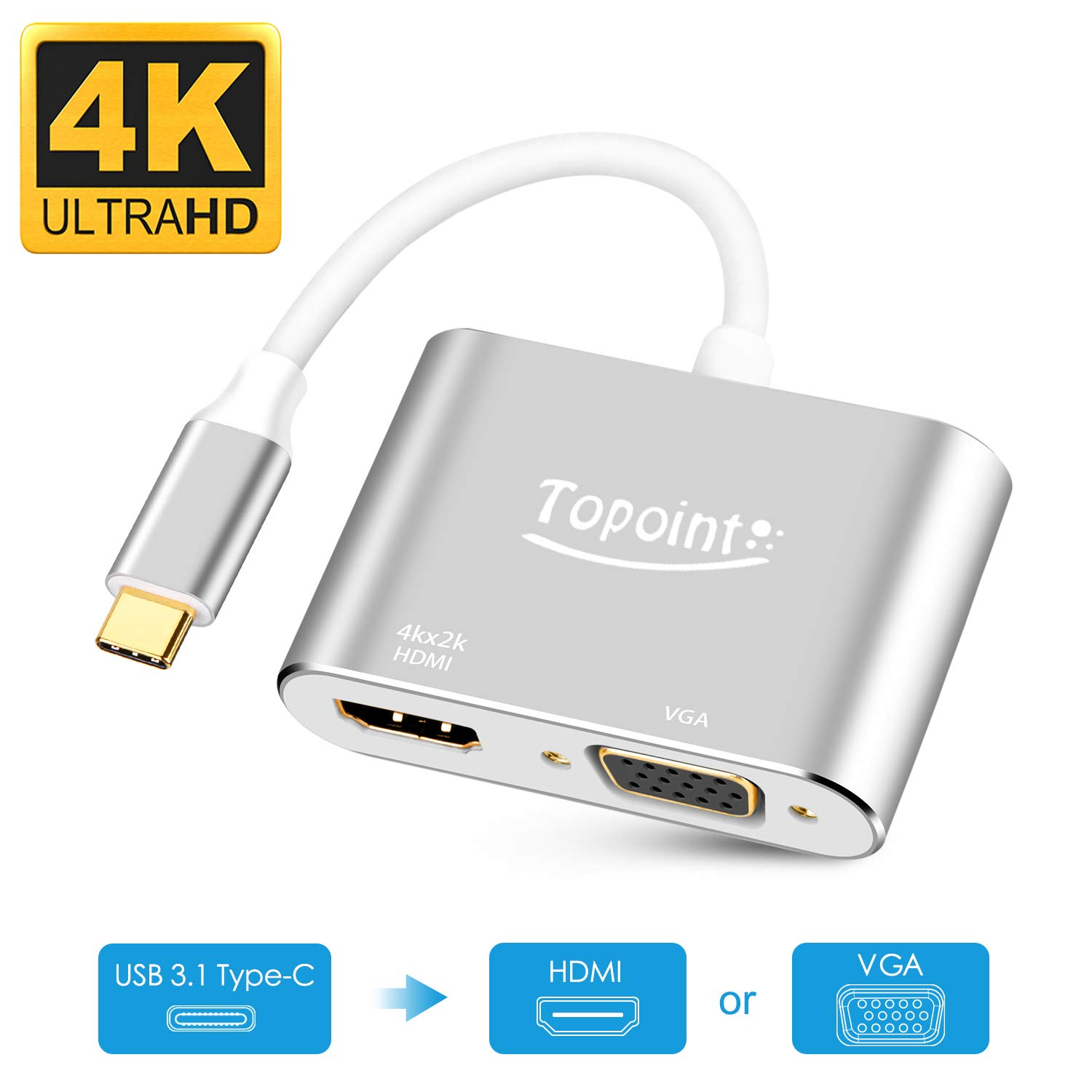 USB C to HDMI VGA Adapter, WU-MINGLU USB 3.1 Typ C to VGA HDMI UHD Video Converter Adapter for 2018 iPad Pro/MacBook Pro/Chromebook Pixel/Samsung Galaxy S8 S9/Dell XPS/Lenovo 900/Acer