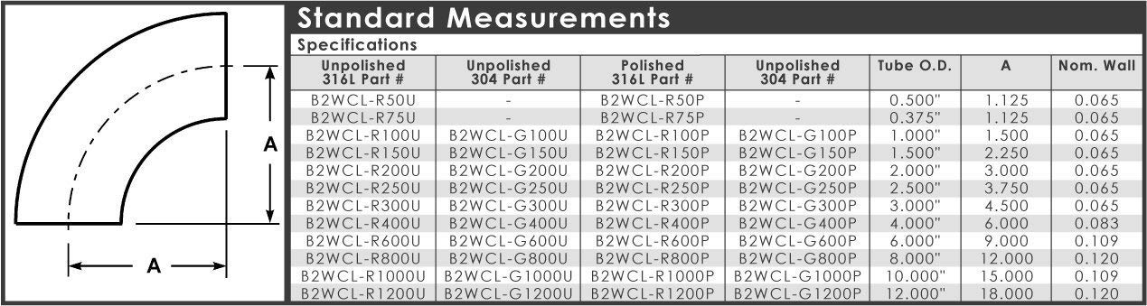 Dixon B2WCL-G800U Stainless Steel 304 Sanitary Fitting, 90 Degree Unpolished Weld Elbow, 8'' Tube OD