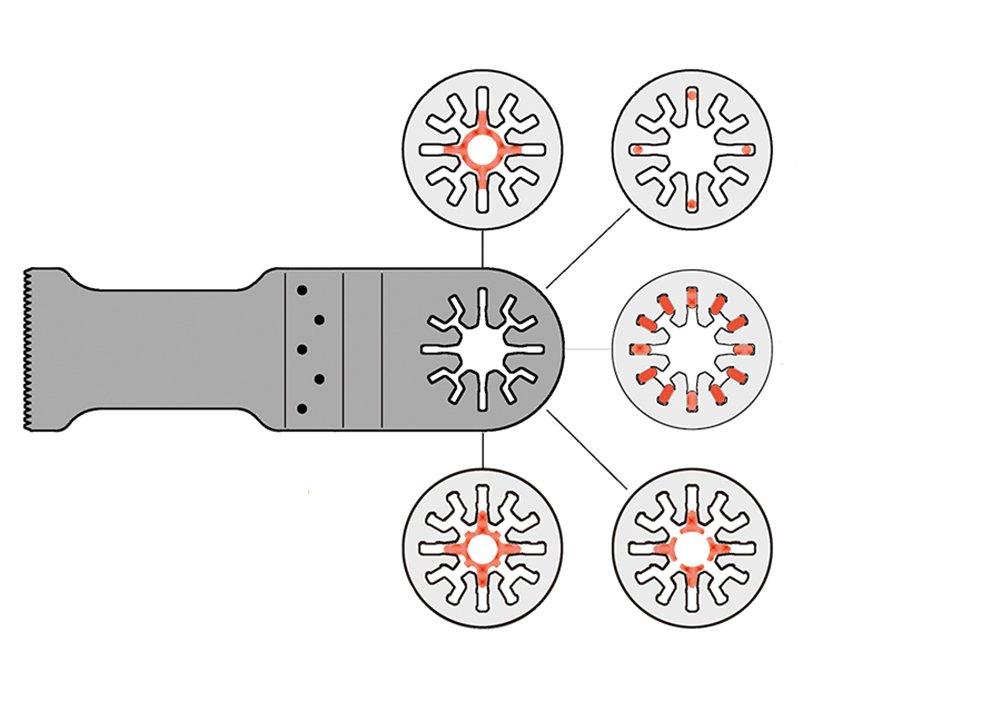 HAOLI 50 pcs/set Oscillating Tool Saw Blades For Fein Multimaster,Dremel,Bosch Makita and More(Not valid for Bosch Star lock) (HL453C50) by HAOLI (Image #3)