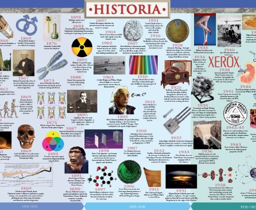 History Timeline: Science (Historia Timelines)