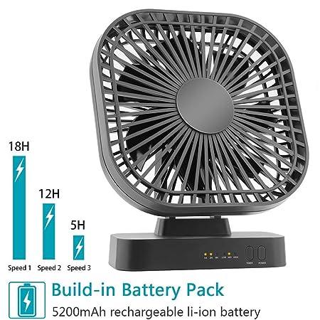 XGLL Mini Ventilador de Mesa, USB o 5200mAh Ventilador con Pilas ...