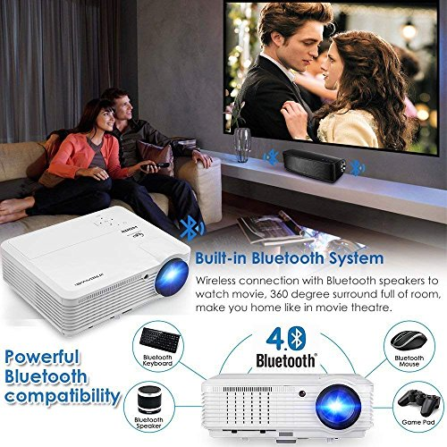 Buy hdmi projector best buy