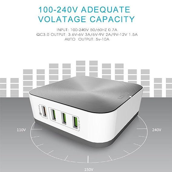 Ldnio Cargador USB Multipuerto 8-Puertos, Qualcomm Carga rápida 3.0,Cargador de Pared para iPad, iPhone, Samsung, Teléfonos Inteligentes,Tabletas y otros ...