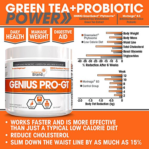 Genius-Pro-GT-2-in-1-Green-Tea-Extract-and-Probiotics-for-Weight-Loss-Organic-Non-GMO-Natural-Fat-Burner-Shelf-Stable-Digestive-Probiotic-Supplement-for-Women-and-Men-30-Veggie-Capsules