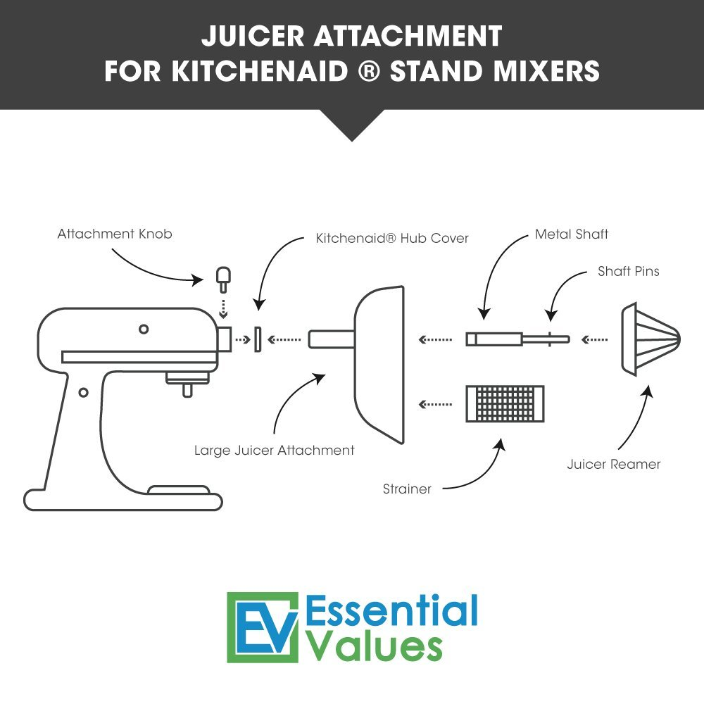 Juicer Attachment For Kitchenaid Stand Mixers By Essential Values by Essential Values (Image #7)