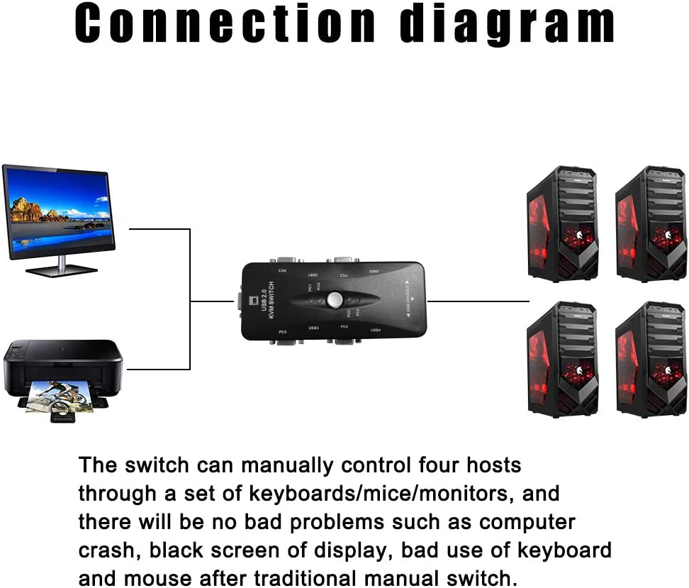 KVM Switch Keyboard Printer 2 Computers Sharing 5 USB Devices USB ...