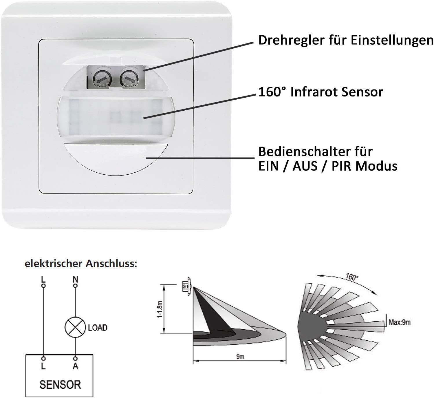 ChiliTec - Detector de Movimiento por Infrarrojos (160°, LED, 2 Cables), Color Blanco, 230.00V: Amazon.es: Bricolaje y herramientas