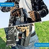 Combo OWB&IWB Glock 17 Holster, Fit
