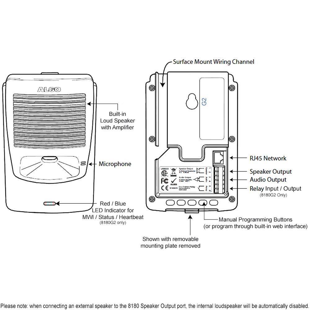 Algo 8180G2 IP Paging and SIP Loud Ringer Audio Alerter (8180 G2) by ALGO (Image #3)