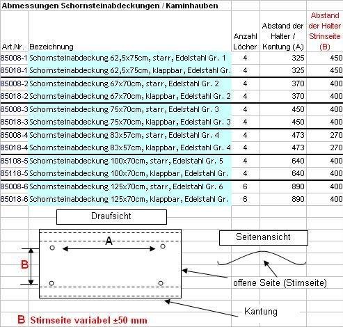Super Schornsteinabdeckung 100x70cm, klappbar, Edelstahl Gr. 5 HM73