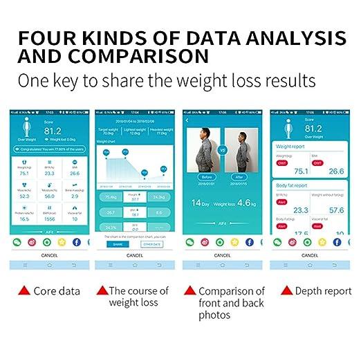 Escala De Grasa De Cuerpo Recargable De Escala De Salud Electrónica Inteligente Bluetooth Nuevo: Amazon.es: Salud y cuidado personal