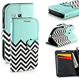 Galaxy S3 Mini Case, RANZ Stylish Design Deluxe PU Leather Folio Flip Book Wallet Pouch Case Cover (Teal Waves) For Samsung Galaxy S3 Mini i8190