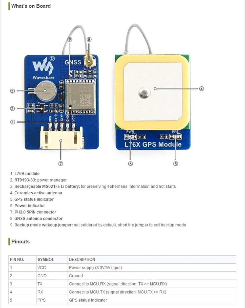 Waveshare General L76X Multi-GNSS Module Supports DGPS, SBAS ...