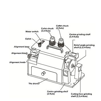 mrcm mr x1 multi functional end mill sharpener sharpening grinder 4 Pin Switch Wiring Diagram mrcm mr x1 multi functional end mill sharpener sharpening grinder machine 4 14mm cnc router bit sharpener for 2 3 4 flute amazon