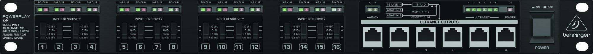 Powerplay P16-I 16-Channel ADA Converter