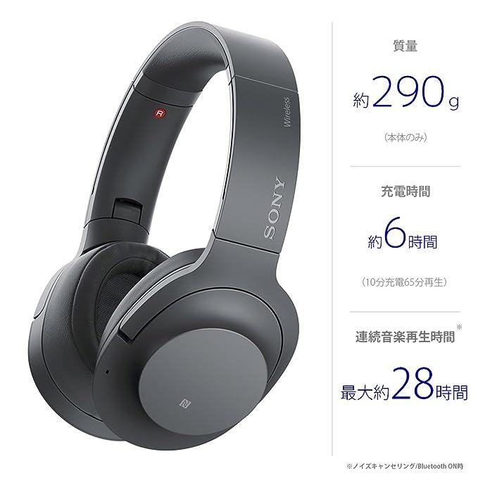 h.ear on 2 Wireless NC WH-H900N Grayish Blackの写真05。おしゃれなヘッドホンをおすすめ-HEADMAN(ヘッドマン)-