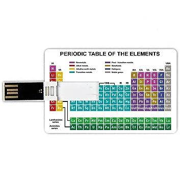 8GB Forma de tarjeta de crédito de unidades flash USB Tabla ...