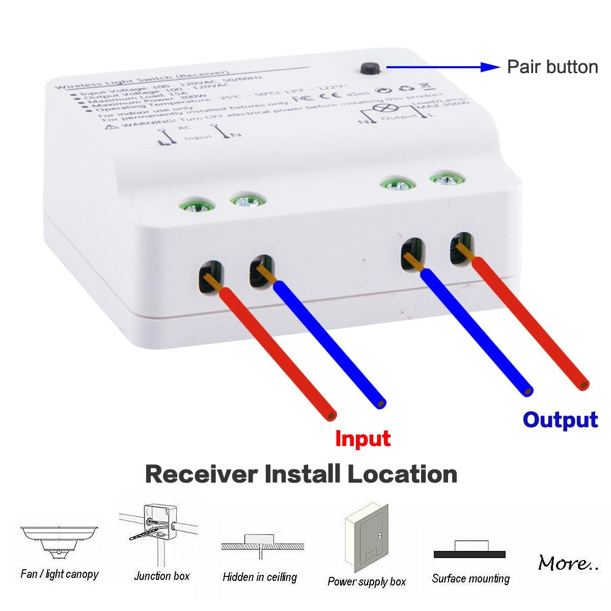 BINGONE Funkschalter Set Lichtschalter für LED-Licht,Tragbare oder ...