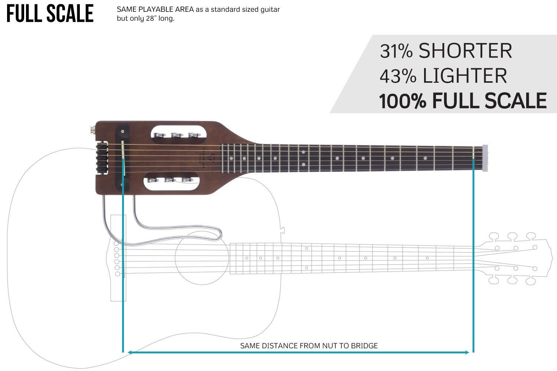 Traveler Ultralight guitarra, envejecido, color marrón: Amazon.es: Instrumentos musicales