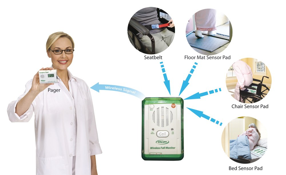 Caregiver Pager with Bed Alarm & Bed Sensor Pad - No Alarm in Resident's Room! by Smart Caregiver (Image #3)
