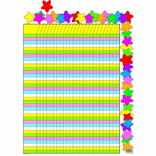 Good Behavior Posters (Carson Dellosa Stars Incentive Chart (6314))