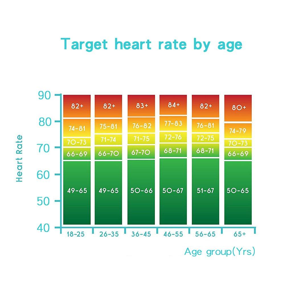 Zyan Fingertip Pulse Oximeter Oximetry Blood Oxygen Saturation Monitor Batteries Lanyard (Pink)