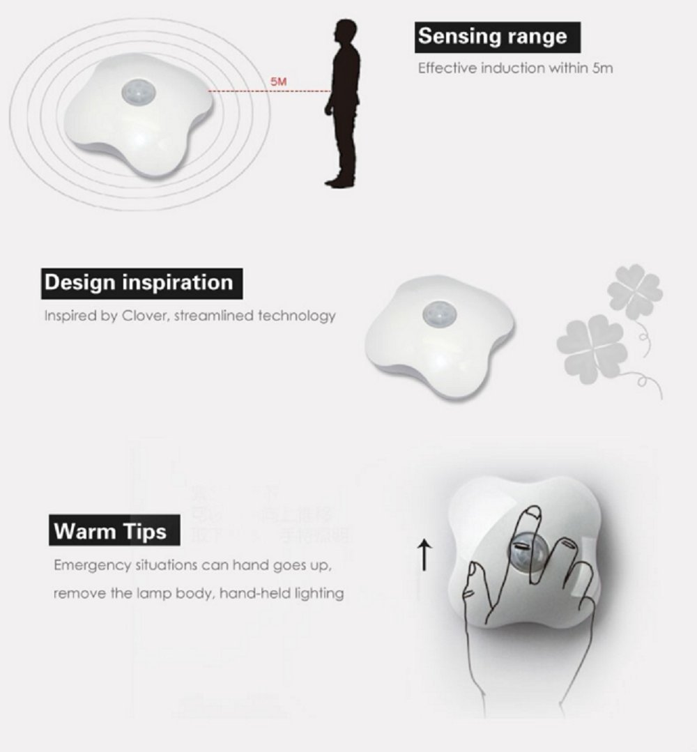 Darius LED Night Light Motion Sensor Light Human Body Induction Lamp USB Rechargeable for Hallway, Pathway, Corridor, House Entrance, Basement(Warm Color)