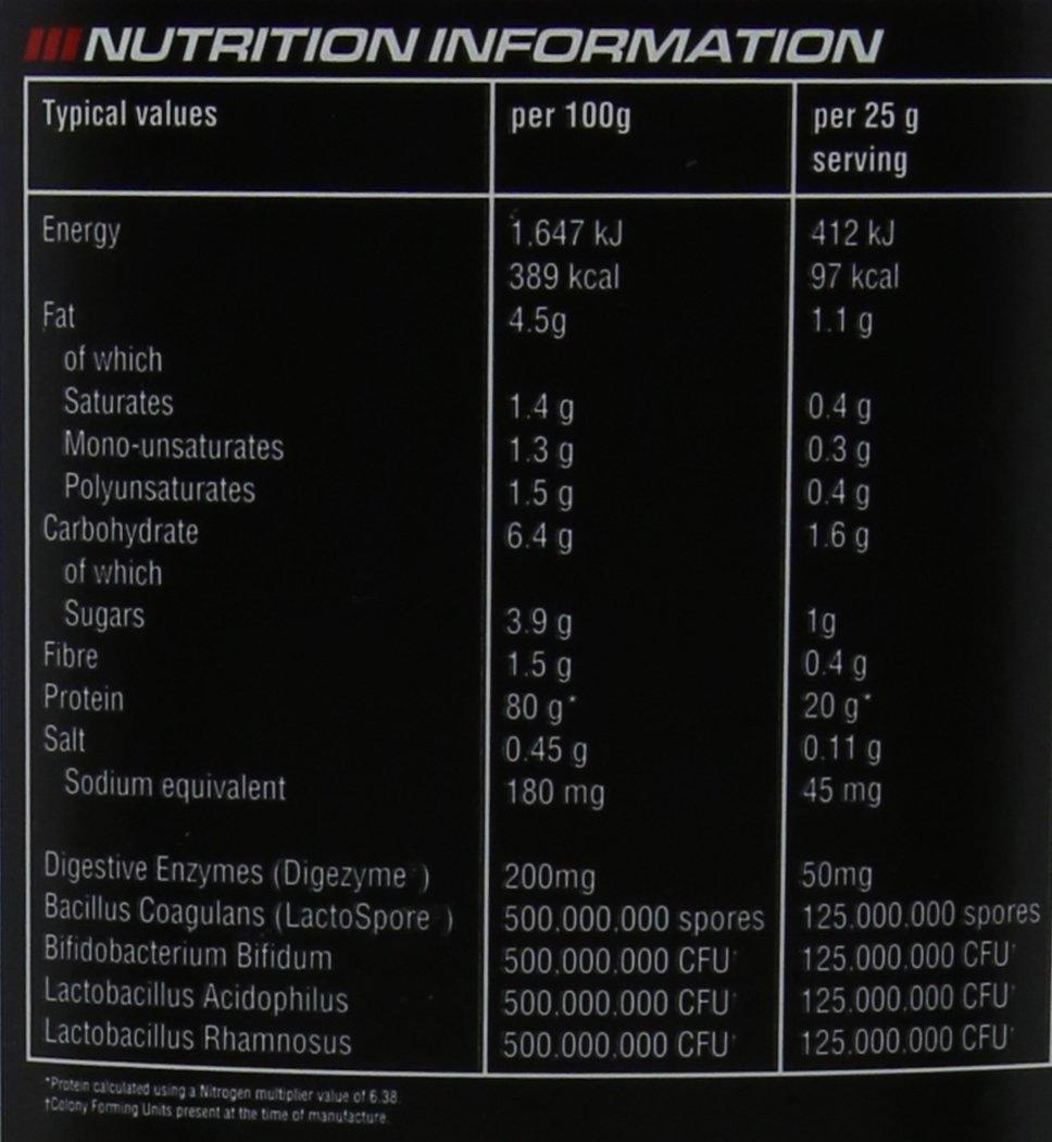 Amazon.com: Reflex Nutrición 900 g Delicia de frambuesa Pro ...