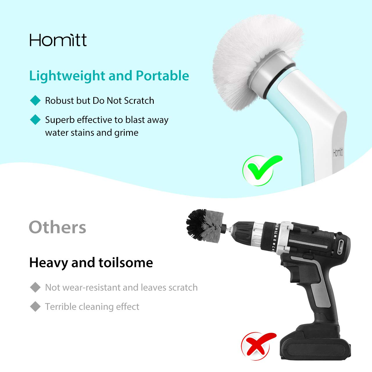 Homitt Electric Spin Scrubber Power Brush Power Scrubber, Cordless and Handheld Bathroom Scrubber with 3 Replaceable Cleaning Brush Heads, High Rotation for Cleaning Shower, Floor, Sink, Tile and Tub by Homitt (Image #2)