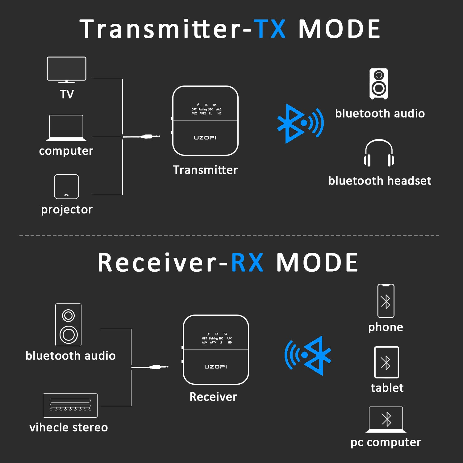 Radio Transmitter And Receiver Circuit Diagram Pdf Electrical Simple Fm 200 M Wireless Audio Trusted Voltage Source