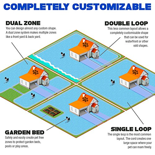Wire Diagrams Further Underground Dog Fence Electric Wire Diagrams On