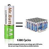 Mr.Batt NiMH AA Rechargeable Batteries