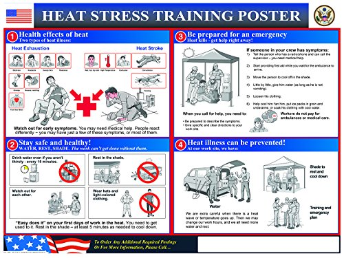 (OSHA4LESS.COM Heat Stress in Agriculture Poster)