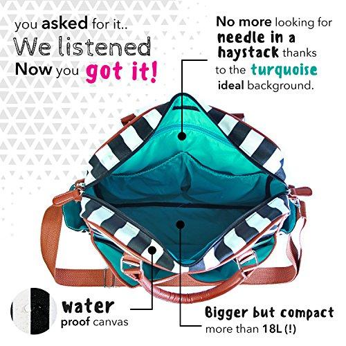 2524ef08474 chic mommy diaper bag backpack for girls - convertible designer tote -  messenger - stroller organizer
