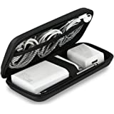 Shockproof Carring Case, iMangoo Hard Protective EVA Case Impact Resistant Travel Power Bank Pouch Bag USB Cable Organizer Sleeve Pocket Accessories Earphone Pouch Smooth Coating Zipper Wallet Black