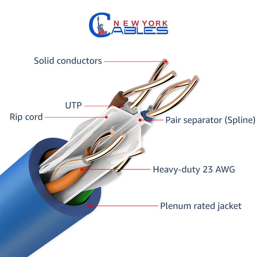 CAT6 Plenum Fluke Tested UTP Blue White Green /& Yellow CMP 23AWG 1000ft Bulk Ethernet Cable Green 550MHz Certified 100/% Pure Solid Bare Copper High Bandwidth /& Stable Performance
