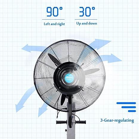 AG Ahorro de energía - Ventiladores con Cabezal de Sacudida ...