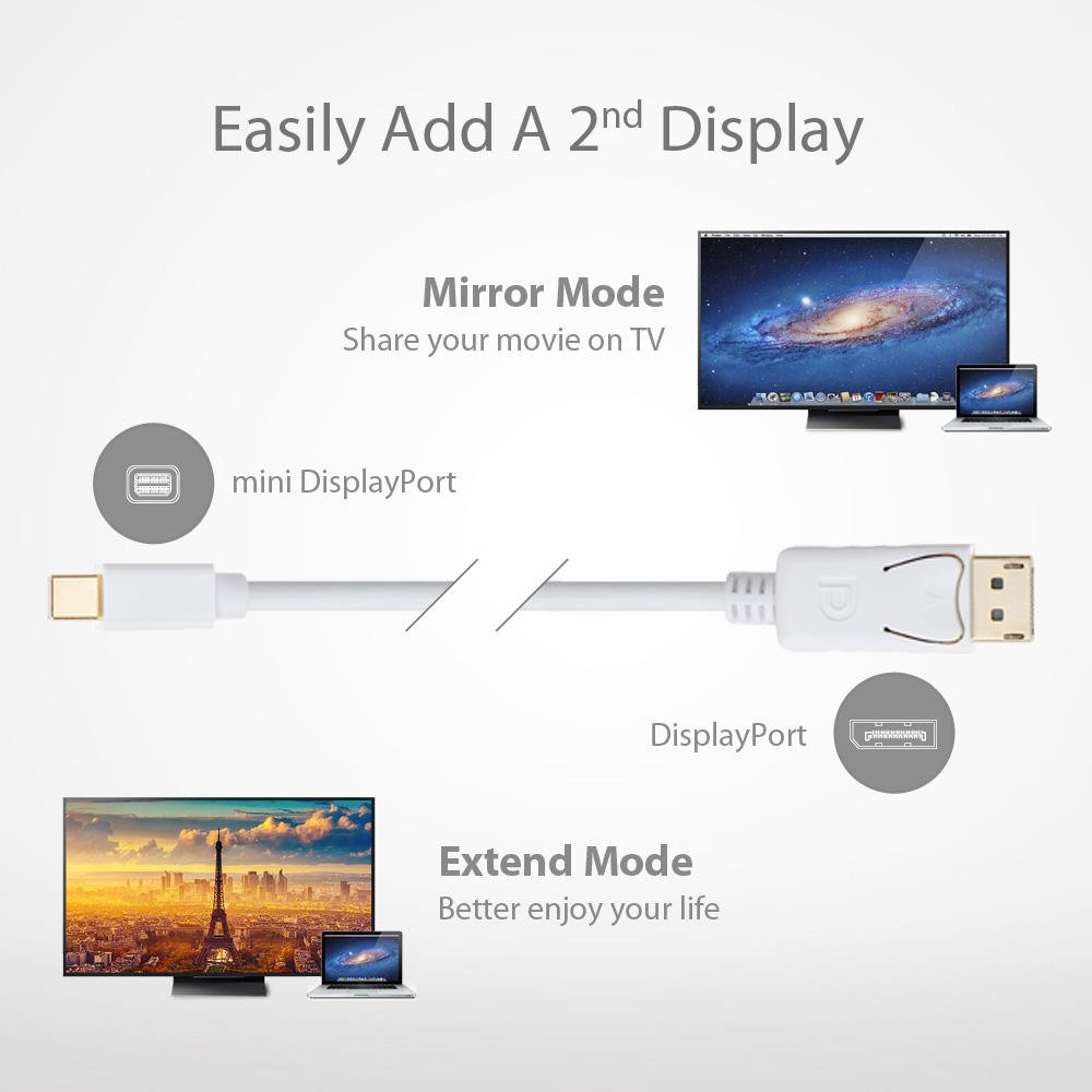 White 6ft Cable for Mac Macbook mini DP to DP PrimeCables/® Mini DisplayPort to DisplayPort Microsoft Surface Pro