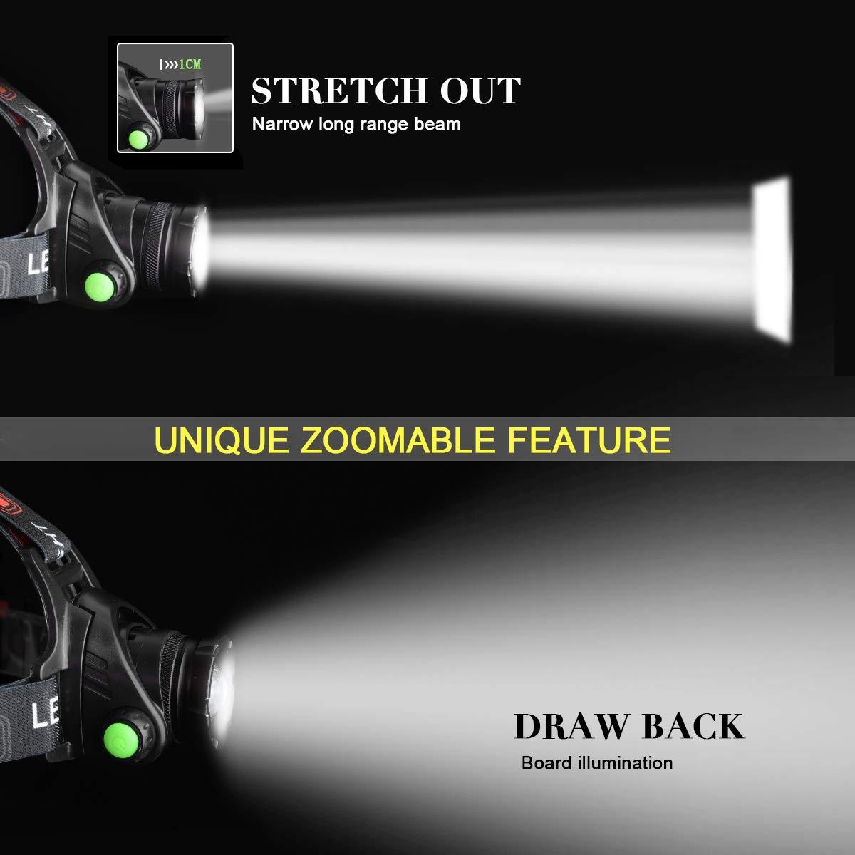 Linternas LED Alta Potencia 6000K IPX6 Impermeable para Camping Pesca Excursi/ón Cobiz Linterna Frontal LED USB Recargable Carrera Linterna Cabeza 4 Modos Ciclismo
