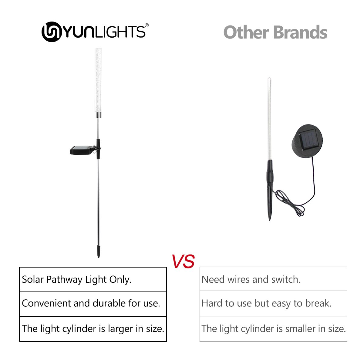 Yunlights 2pcs Garden Solar Lights Outdoor Tube Wiring Patio Acrylic Bubble Rgb Color Changing Powered Stake For