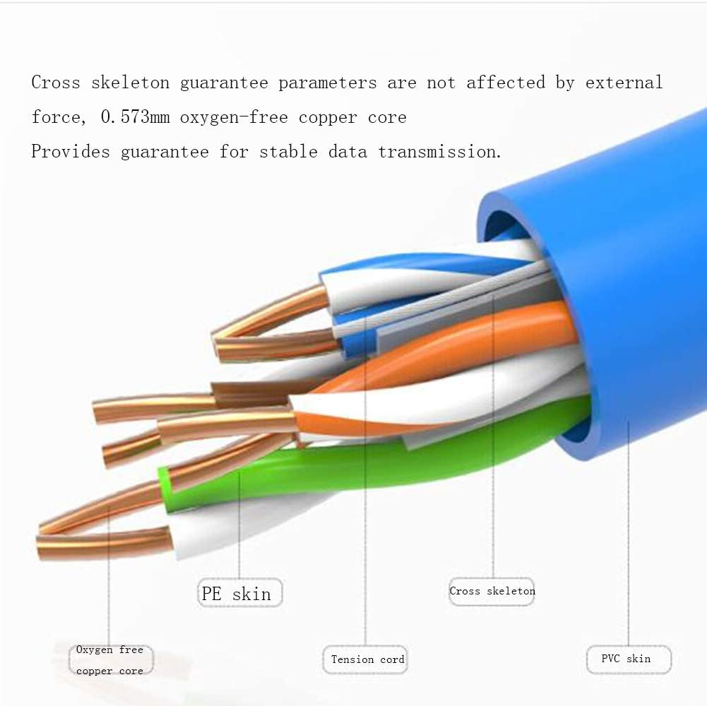 Size : 25m 3HHH Six Types of CAT6 Gigabit Speed Network Cable Home Computer Engineering broadband Monitoring Computer Network Cable Blue 3 Meters