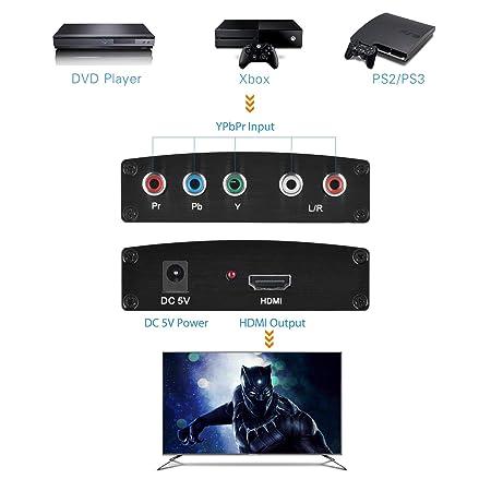 Santanic - Conversor de componente a HDMI, 5 RCA componente ...