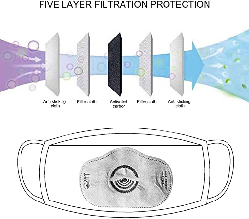 disposable sanitary surgical masks