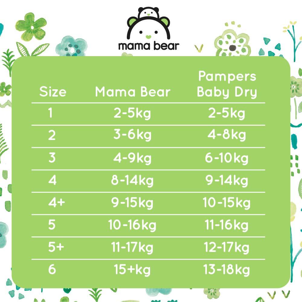 - mit Luftkan/älen- 168 Windeln 3-6 kg Marke: Mama Bear Ultratrockene Windeln Gr/ö/ße 2 2 Packungen /à 84 Windeln