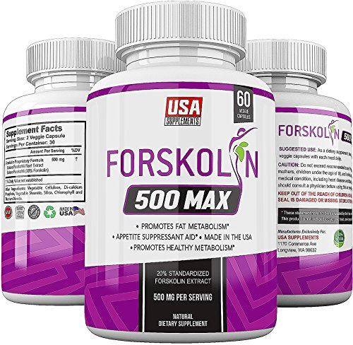 Forskolin Suppressant Metabolism USA SUPPLEMENTS product image