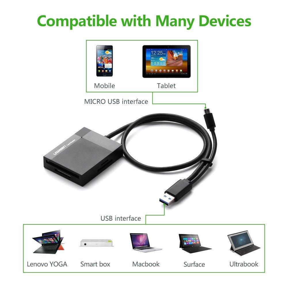 Lector de Tarjeta Múltiple 4 en 1 Ugreen USB 3.0 por solo 12,99€