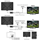 HDTV Antenna,Indoor antenna,Antenna TV Digital HD