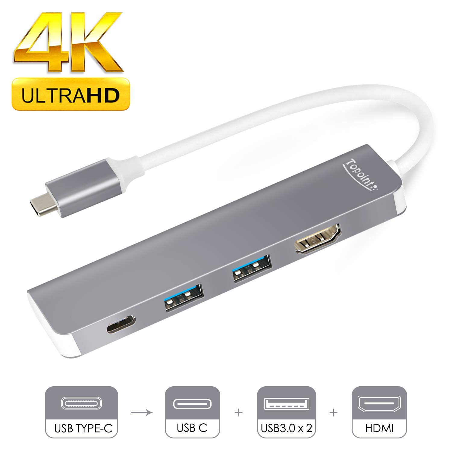 USB C to HDMI Adapter for Samsung DeX Desktop Experience for Galaxy  S10/S10+/S10e/S9/S9+/S8/S8+ Note9/8, Nintendo Switch HDMI Adapter, Support